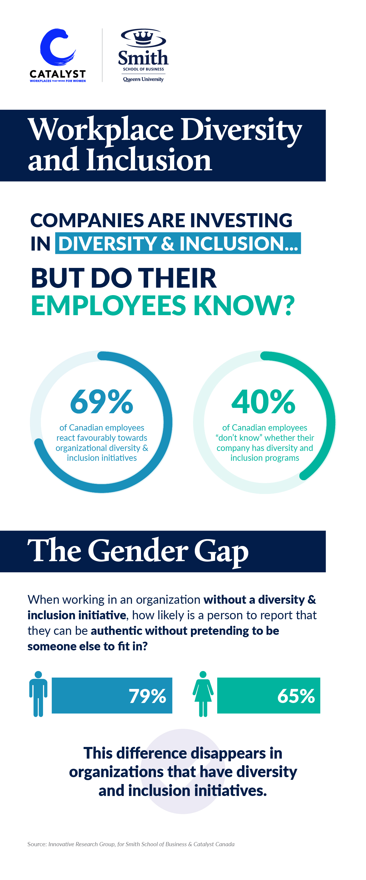 Smith_Catalyst_WorkplaceDiversity_infographic_v6